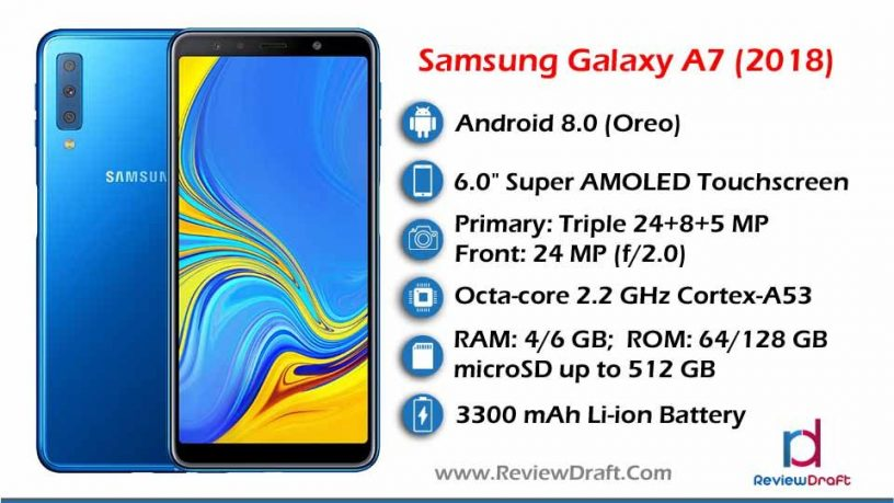 2b091d3db Why should choose the Samsung Galaxy A7 2018  samsung a7 2018 specs uk